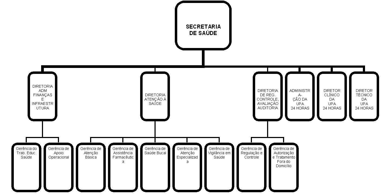 Lei Complementar 522 2013 De Chapecó Sc