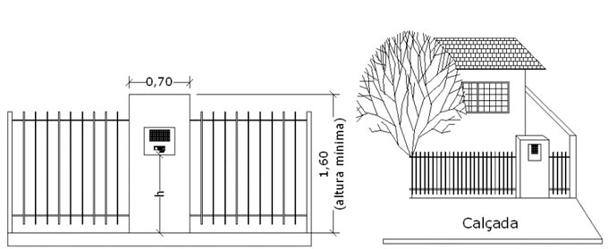 1faaa310d7b20 Figura 02 - Instalação da CPH em residências sem muros